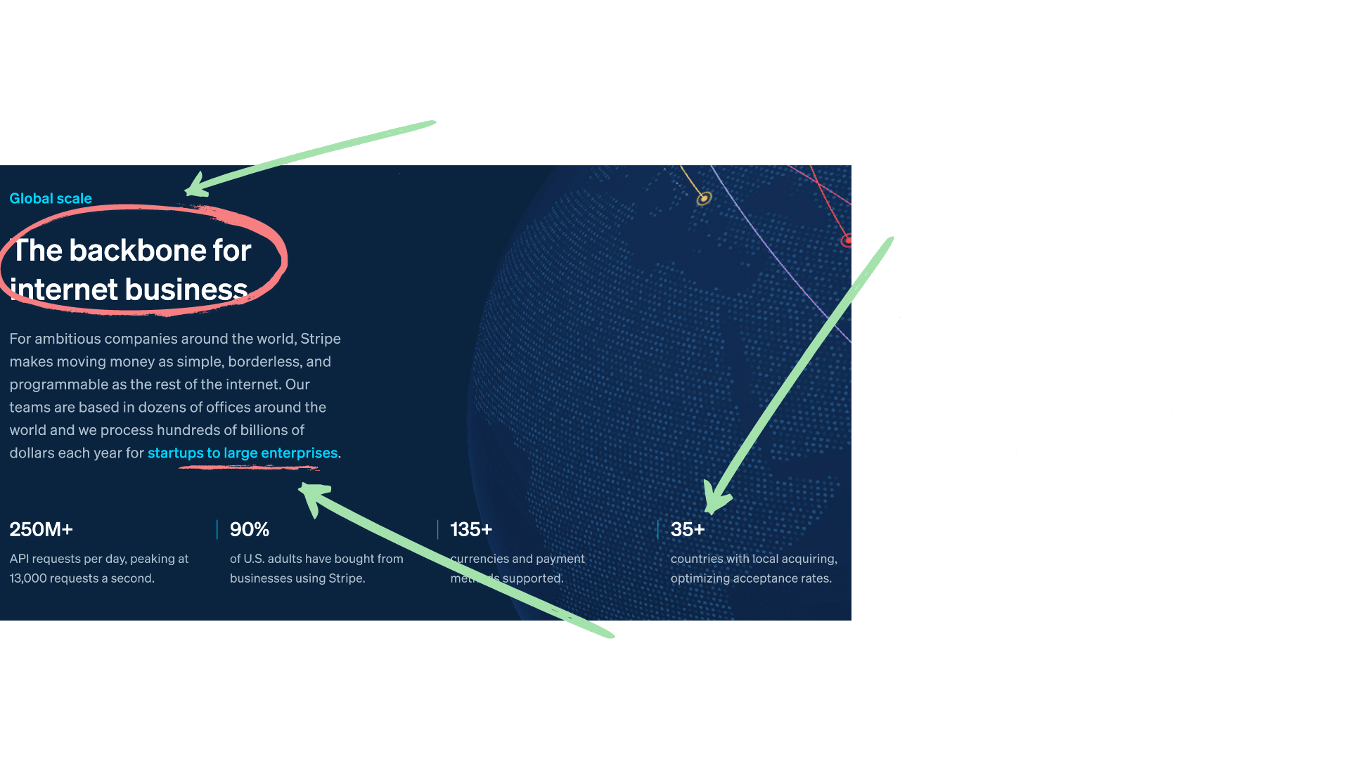Stripe's reach and capabilities